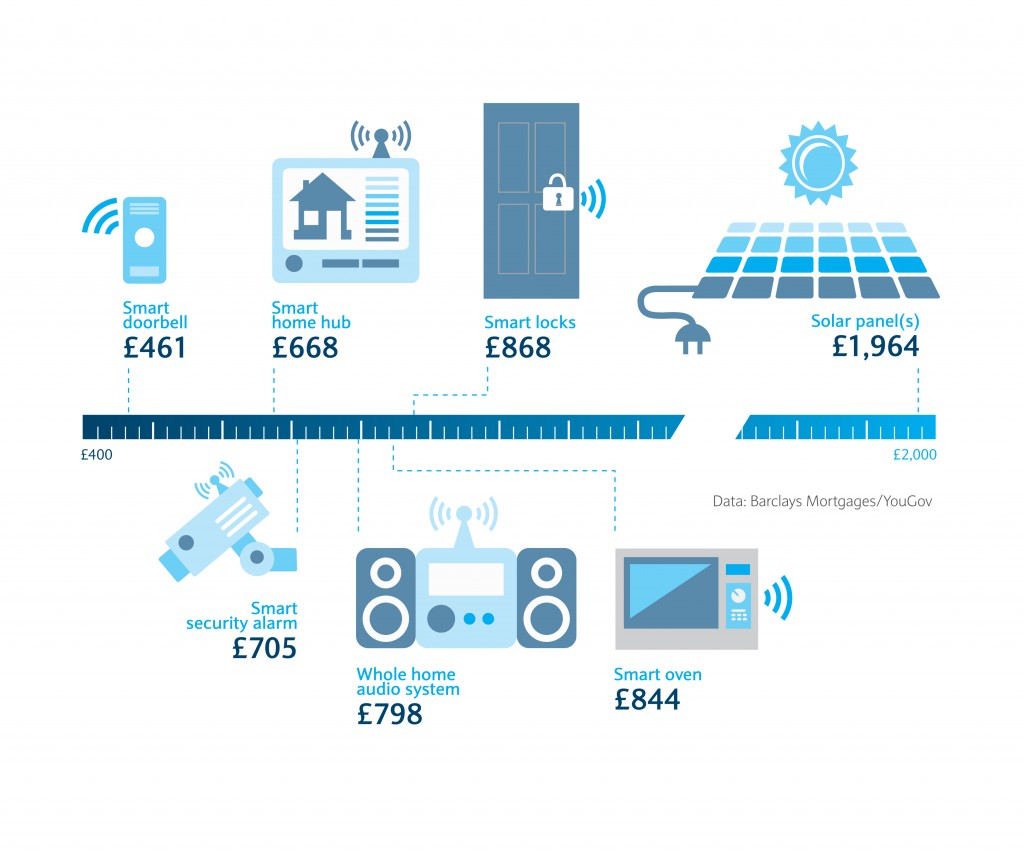 HandG_barclays_DH_infographic_mini_final