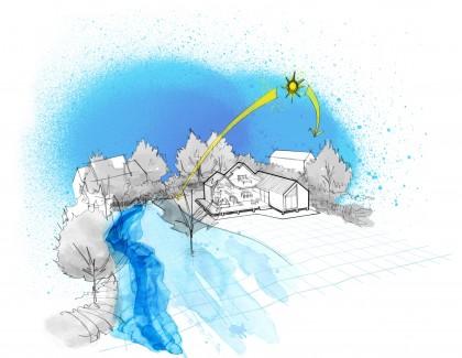 Flood-proof waterside living